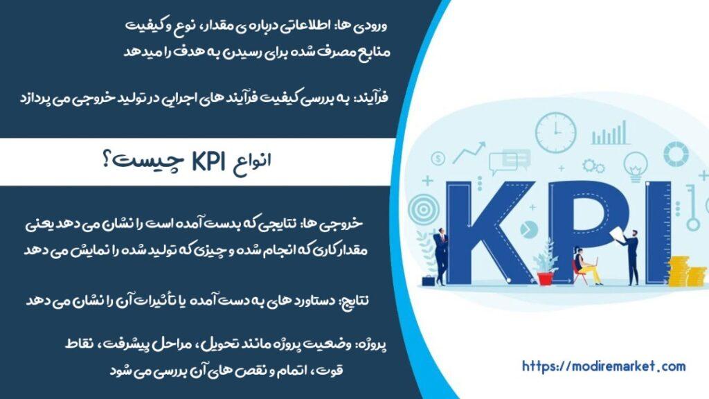 انواع KPI